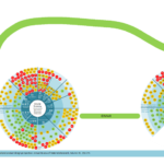SKGO pripremila  novu analizu o cirkularnoj ekonomiji