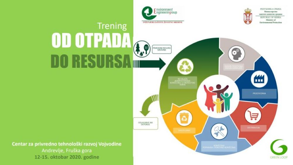 Trening – Od otpada do resursa